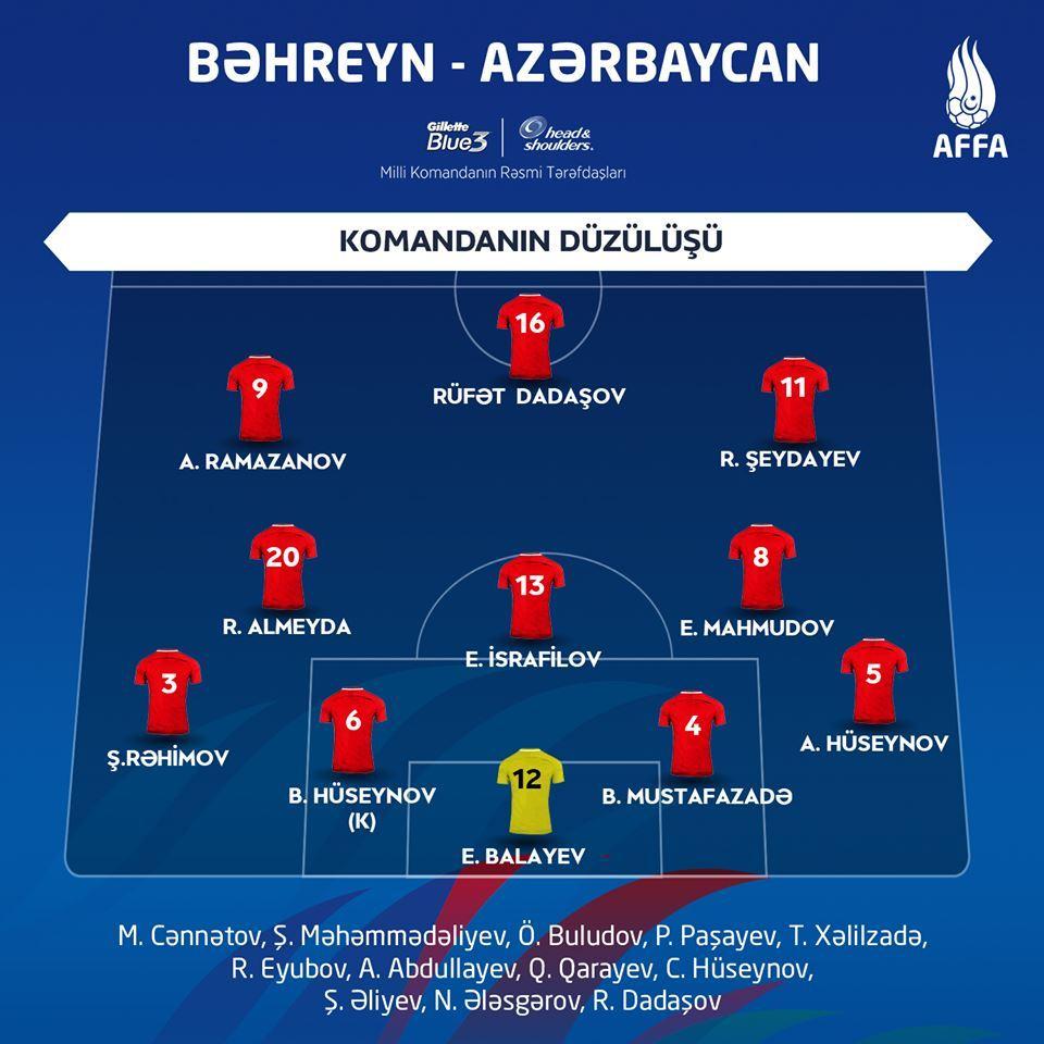 Сборная Азербайджана по футболу одержала первую победу в этом году