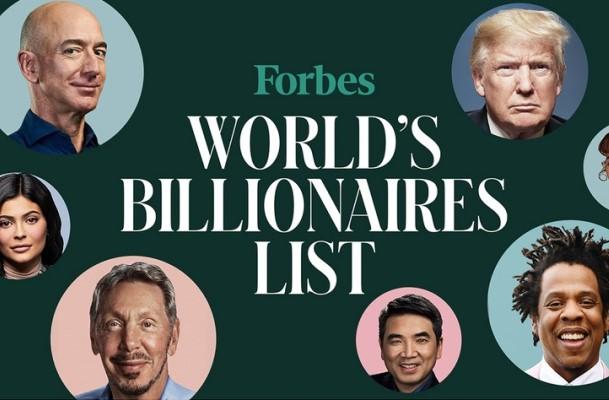 Forbes о состоянии богатейших людей мира за 2020 год